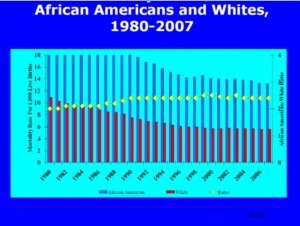 http://forms.lamaze.org/portals/0/images/scienceandsensibility/2011/07/racial-disparities_maternal-mortality-300x226.jpg