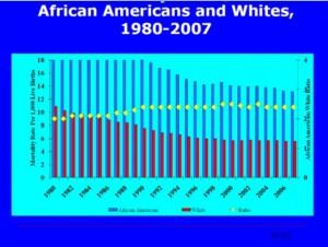 http://forms.lamaze.org/portals/0/images/scienceandsensibility/2011/07/racial-disparities_maternal-mortality-300x226.jpg