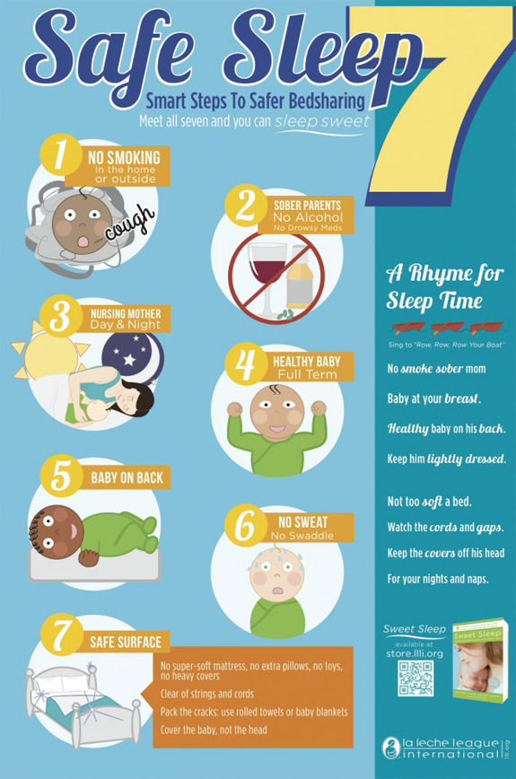 LLLI | Safe Sleep 7 Infographic