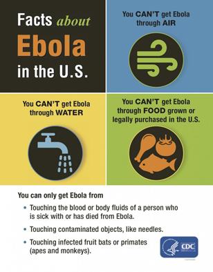 ebola infographic cc cdc