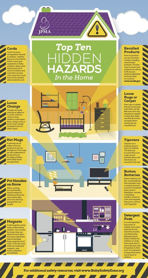 bsm-hiddenhazards-infographic